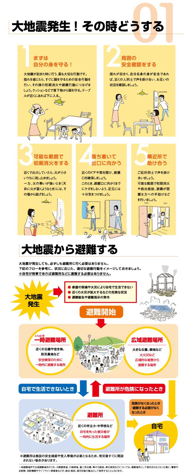 (宮前区)長沢自治会-地震イラスト