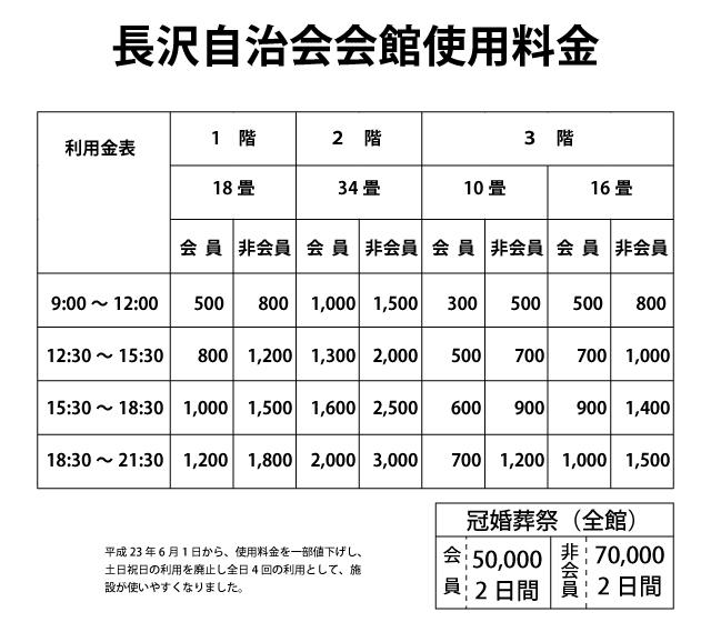 (宮前区)長沢自治会-会館使用料金一覧